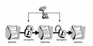 Corso base di crittografia