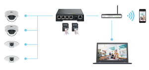 Sistema di sorveglianza discreto Axis